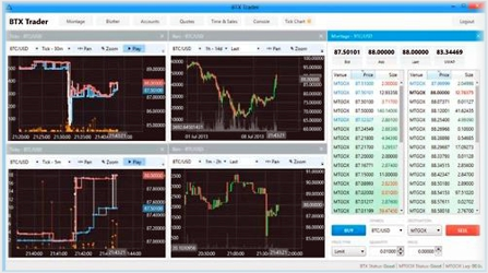 btx-trader-nuova-piattaforma-bitcoin