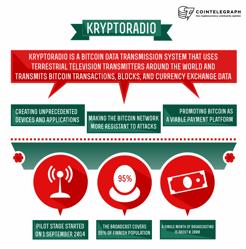 cryptoradio-finland-bitcoin-veneto