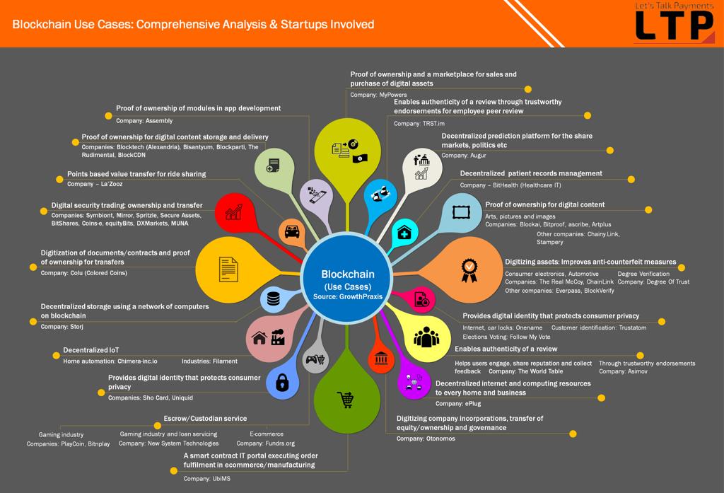 perche-blockchain-cambiera-il-mondo