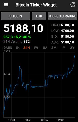 BTC-a-5000-euro-il-21-10-2017
