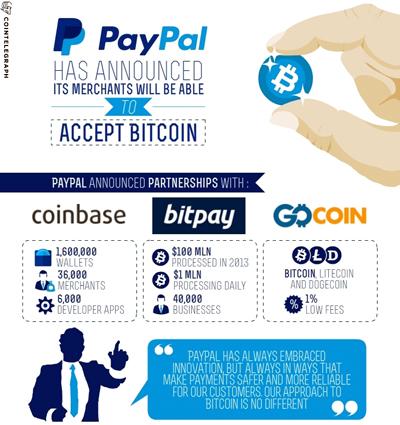 Bitcoin come investire pareri